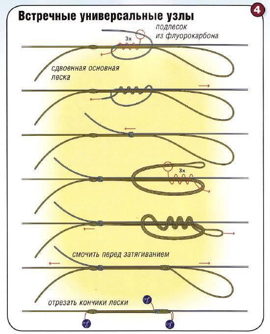 Поводки для жерлиц на щуку — флюрокарбон или леска? советы и отзывы