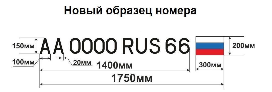 Регистрация в гимс 2019. нововведения для лодок до 200 кг