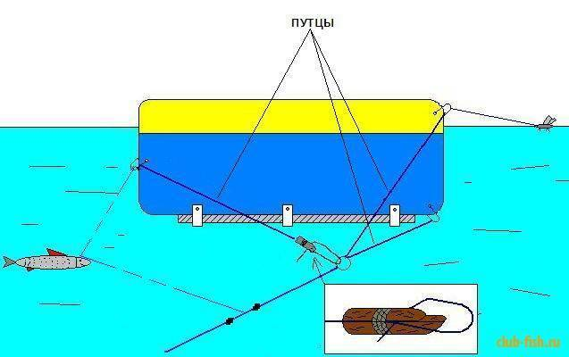 Ловля лосося троллингом - читайте на сatcher.fish