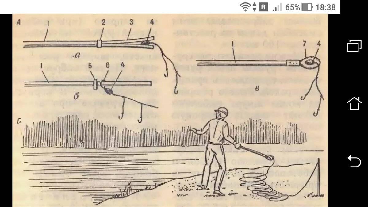 Ловля рыбы на резинку - как сделать резинку, особенности изготовления своими руками