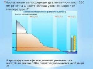 Как атмосферное давление влияет на человека: низкое и высокое