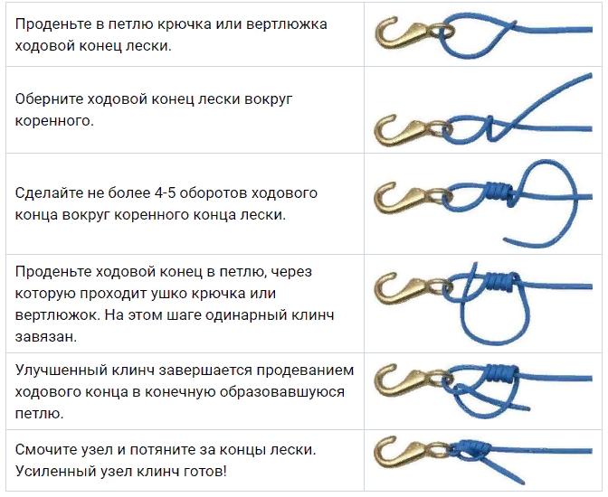 Способы привязывания крючка к леске