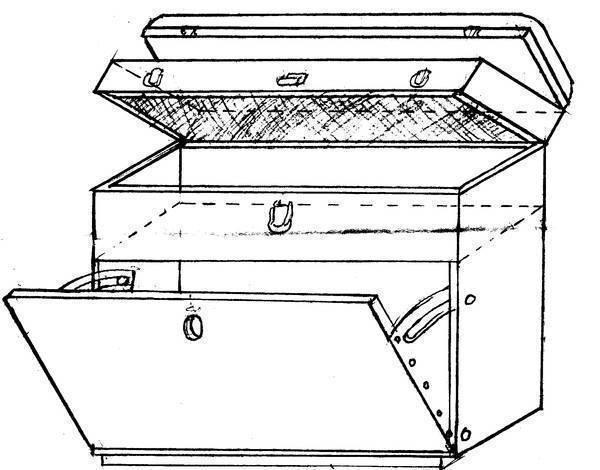 Ящик для зимней рыбалки: виды и изготовление своими руками