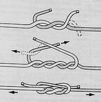 Рыболовные узлы для соединения поводка с леской