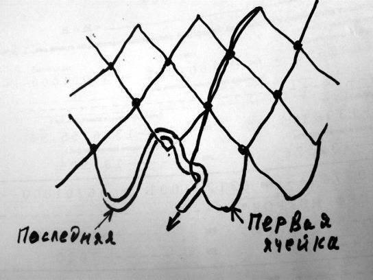 Рыболовная сеть своими руками — схемы плетения, варианты сетей и советы как связать крепкую сеть быстро и просто (145 фото и видео)