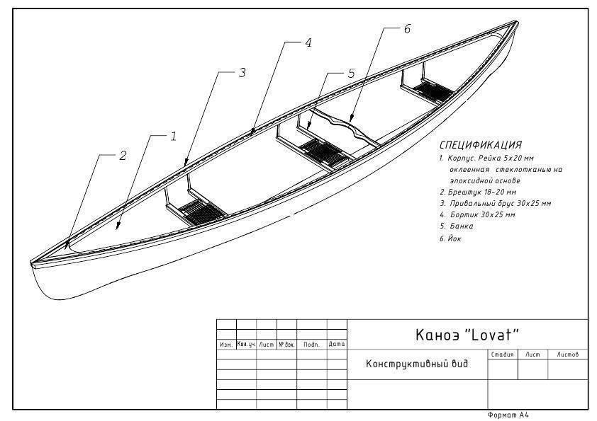 Каноэ из фанеры своими руками: описание конструкции, основы проектирования лодок и изготовление