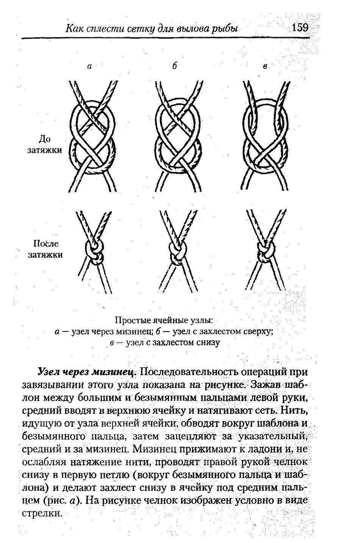 Как плести сеть своими руками: способы плетения, пошаговая инструкция для новичков