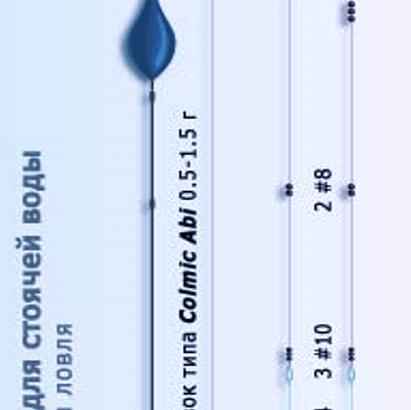 Ловля уклейки на поплавочную удочку: особенности и техника