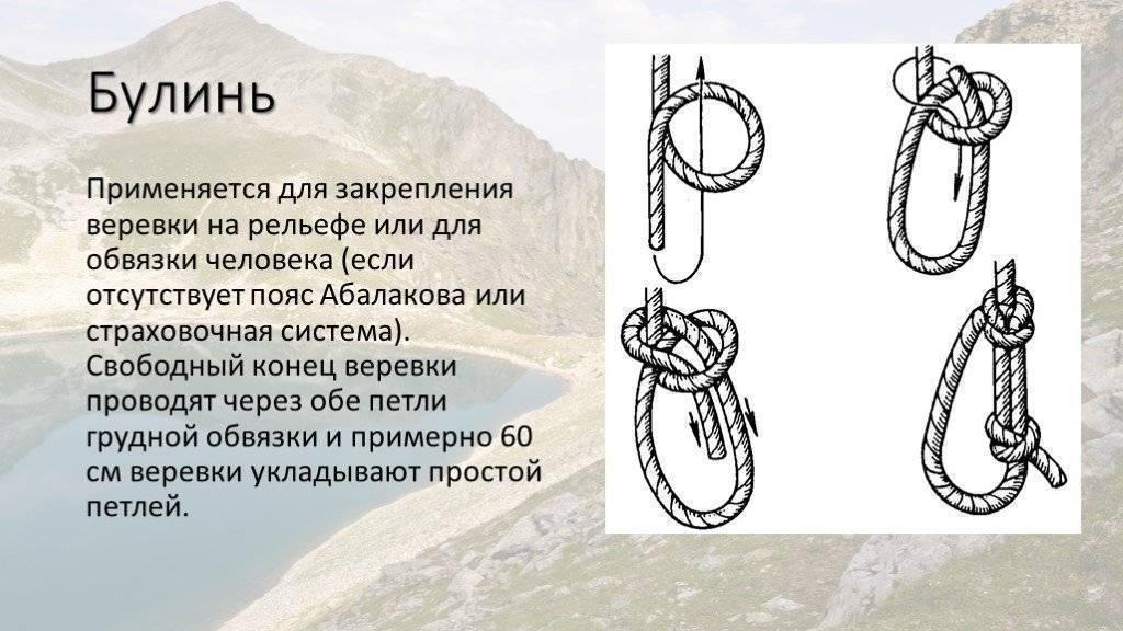 Как завязать тонкий галстук: инструкция пошагово, фото, видео, схемы завязывания