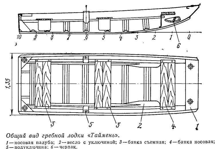 Как сделать деревянную лодку своими руками из досок