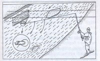 Кораблик для рыбалки своими руками: видео и чертежи