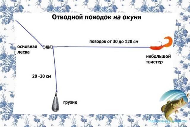 Отводной поводок на окуня: способы монтажа, приманки, оснастка