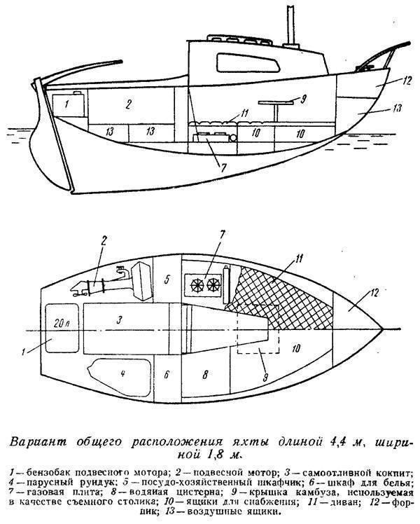 Постройка яхты своими руками - как своими руками построить парусные и мини-яхты, инструкция с чертежами