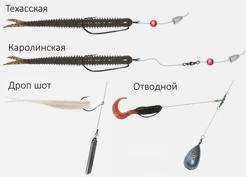 Рыбалка на дроп-шот: снасть, монтаж оснастки, техника ловли с берега