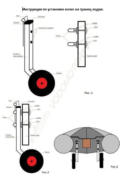 Как установить транцевые колеса на пвх-лодку