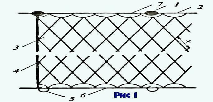 Сплав по реке. рыбалка сплавом. сплавная ловля рыбы || сеть рыболовная наплавная - рыба
