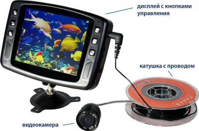 Советы по выбору и рекомендации по самостоятельному изготовлению подводной камеры для зимней рыбалки