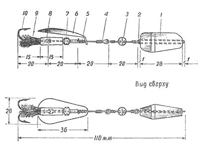 Блесна шторлинг (шторлек): обзор, характеристики, как сделать своими руками