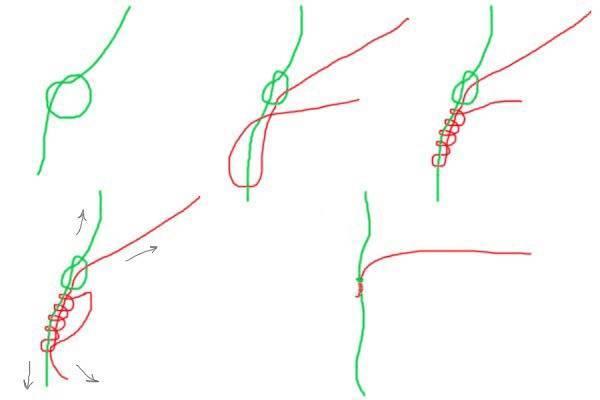 Способы крепления поводка к основной леске удочки: как привязать правильно