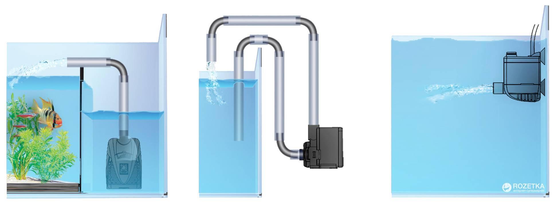 Как охлаждать воду в аквариуме: народные способы охлаждения, использование специальных охладителей