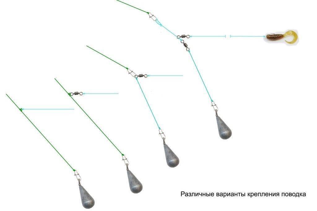 Ловля на отводной поводок: правильный монтаж оснастки и техника ловли