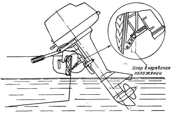 Зимнее хранение надувных лодок из пвх и консервация лодочного мотора