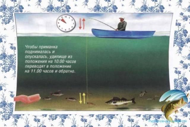 Ловля судака в отвес | клёвая рыбалка