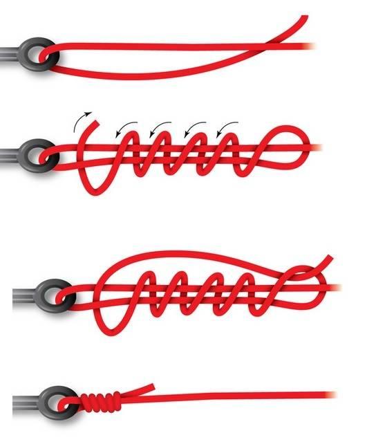Самозатягивающийся узел: преимущества применение петель и методы привязывания лески к шпуле