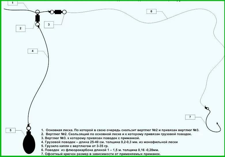 Отводной поводок: монтаж, ловля, схемы, фото, видео