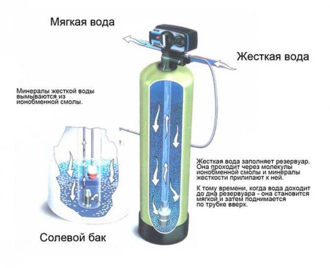 Что такое ph в воде аквариума и как можно повлиять на него?