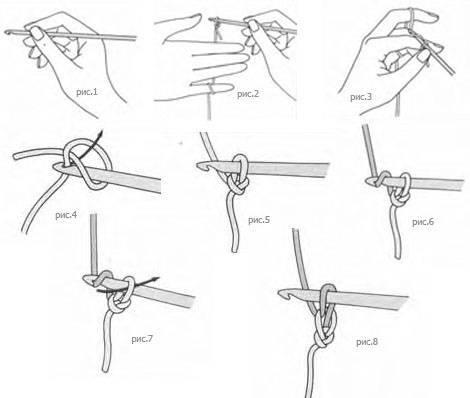 Как научиться вязать крючком быстро и легко для начинающих поэтапно с видео