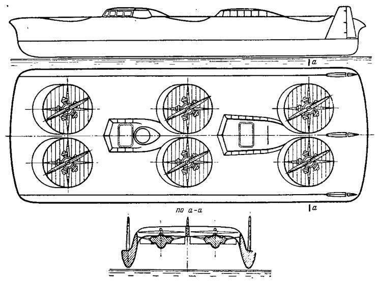 Суда на воздушной подушке своими руками: технология изготовления