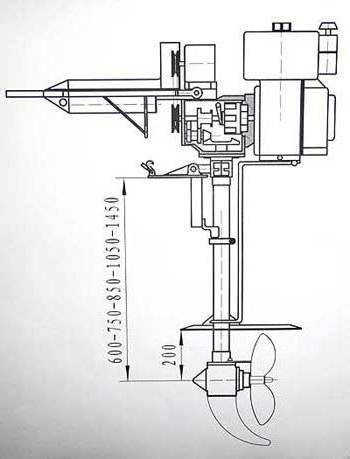 Виды моторов. создание самодельного лодочного электромотора