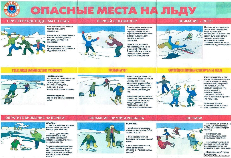 Зимняя рыбалка: необходимость соблюдения техники безопасности на льду