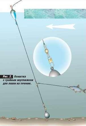 Ловля судака с берега на спиннинг - рыбачок!сайт рыбачок