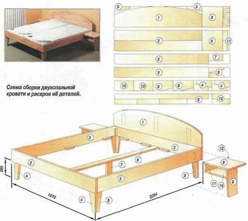 Кровать своими руками: делаем каркас