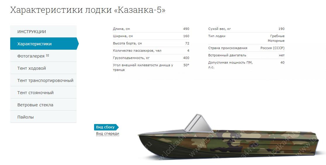 Мотолодка «казанка-5м» — технические характеристики и описание моторной лодки «казанка-5м»