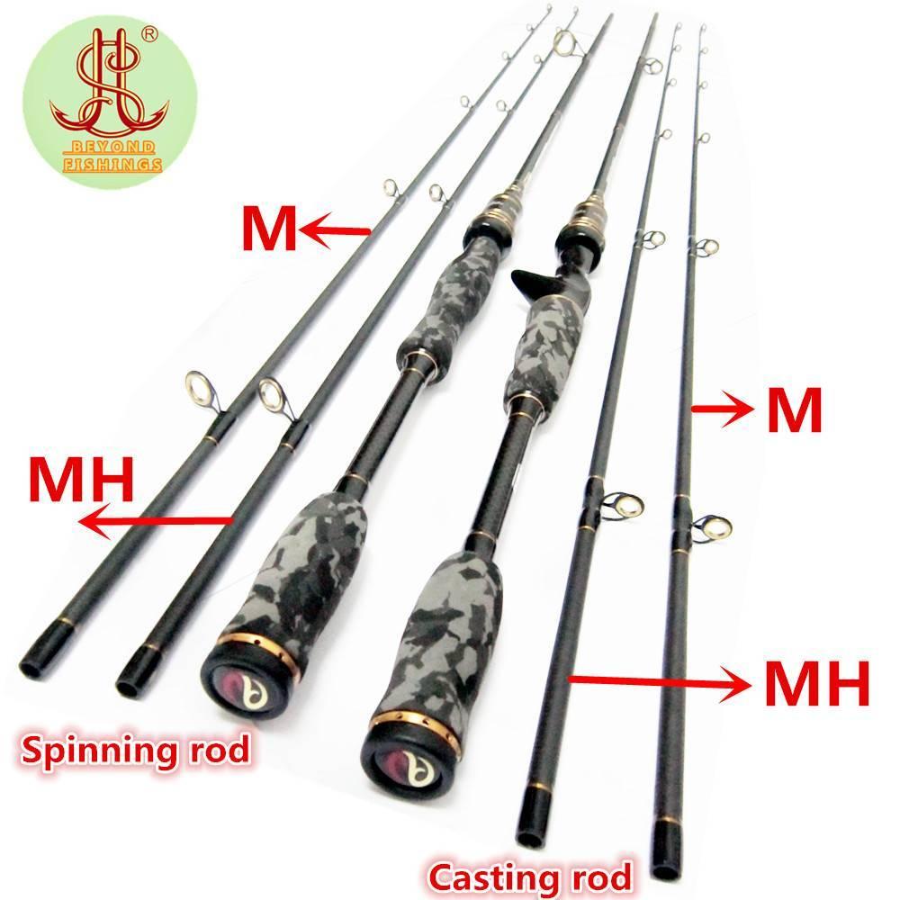 Чем спиннинг отличается от кастинга - про рыбалку