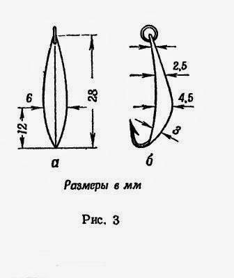 Изготовление по чертежу и применение блесны матвейчикова на окуня