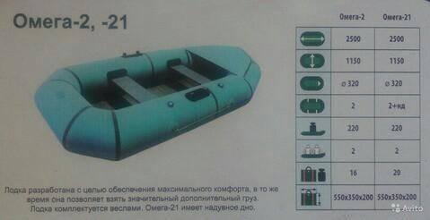 Обзор лодки для рыбалки Уфимка 22 — характеристики, особенности и отзывы