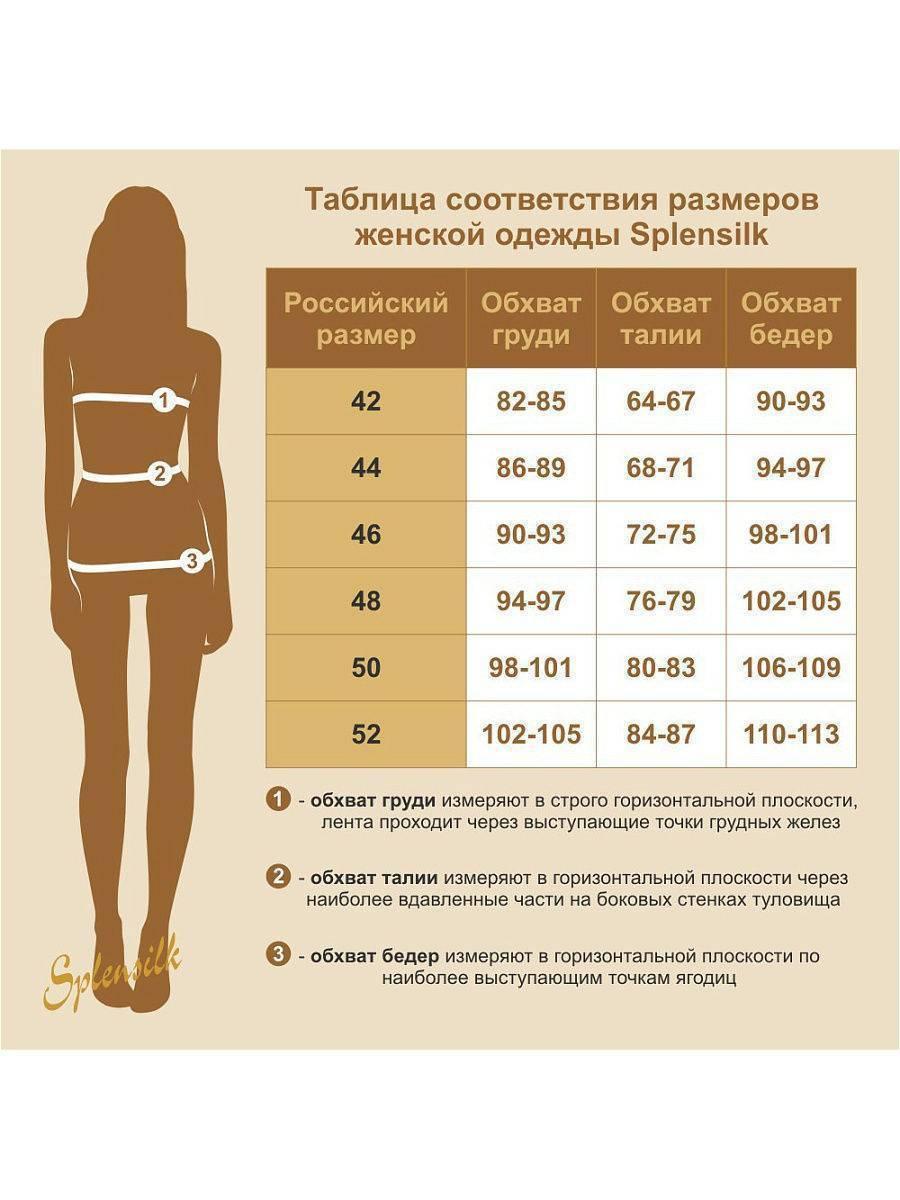 Как определить размер полового члена у парня по форме носа, размеру ноги, руки: таблица соотношений