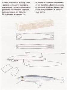 Самоделки для рыбалки своими руками со схемами и чертежами: примеры, пошаговая инструкция, видео самоделки для рыбалки своими руками со схемами и чертежами: примеры, пошаговая инструкция, видео