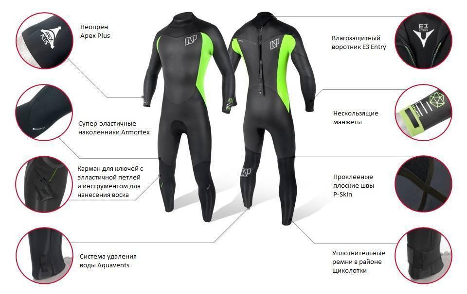 Как выбрать гидрокостюм для триатлона и плавания на открытой воде
