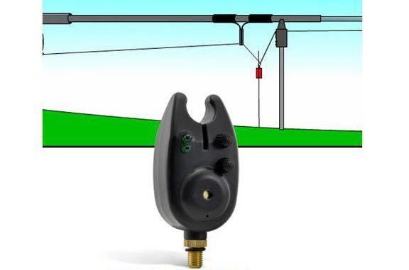 Сигнализатор поклевки для фидера своими руками: изготовление самодельного электронного устройства