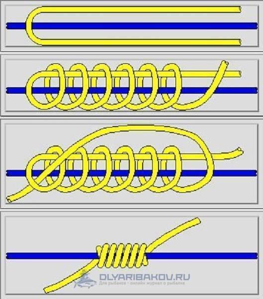 Стопорный узел для скользящего поплавка: как сделать своими руками?