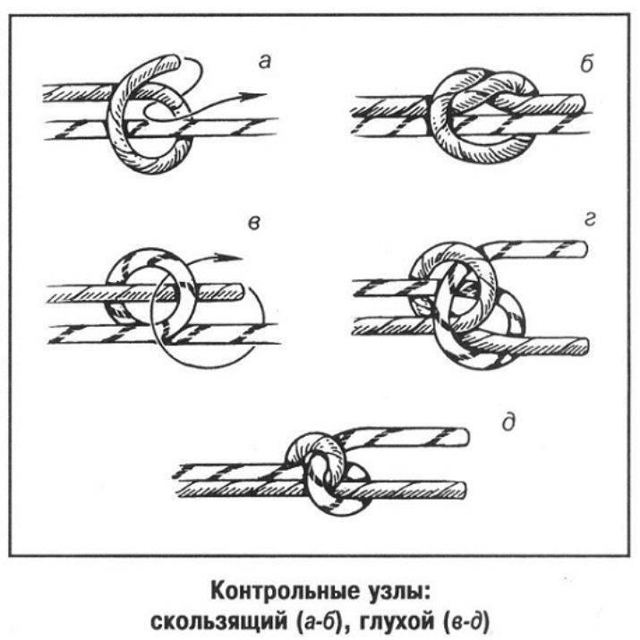 Эффективные веревочные узлы, их виды и способы вязки