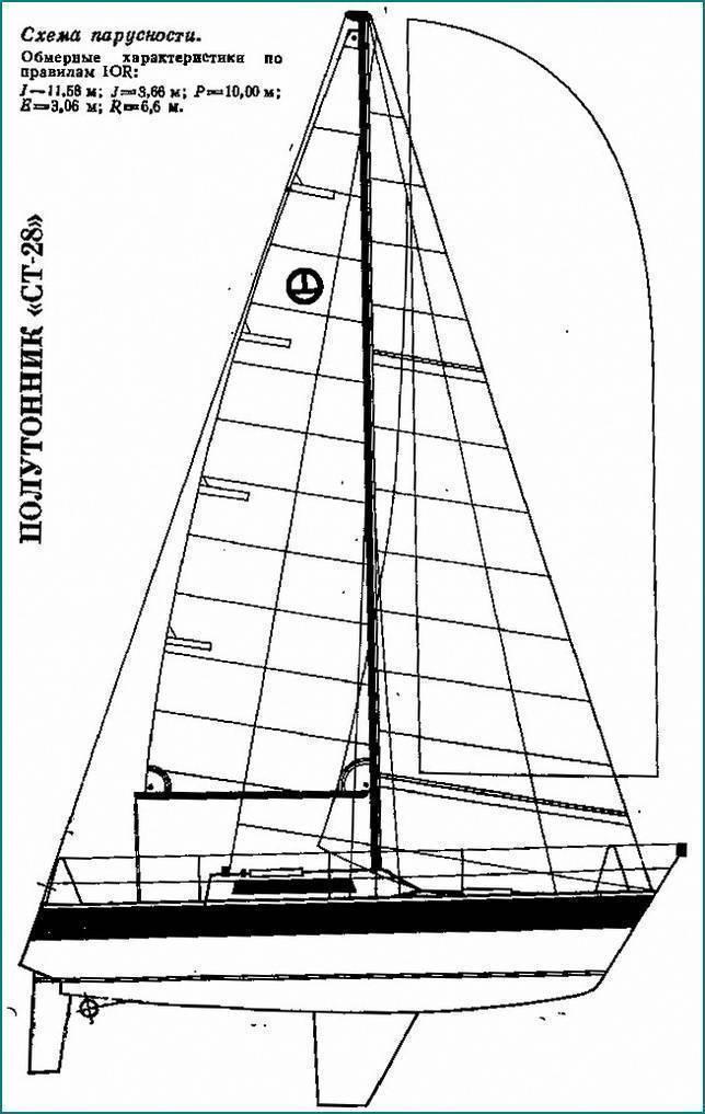Сколько стоит яхту построить? « домашняя яхт-верфь.