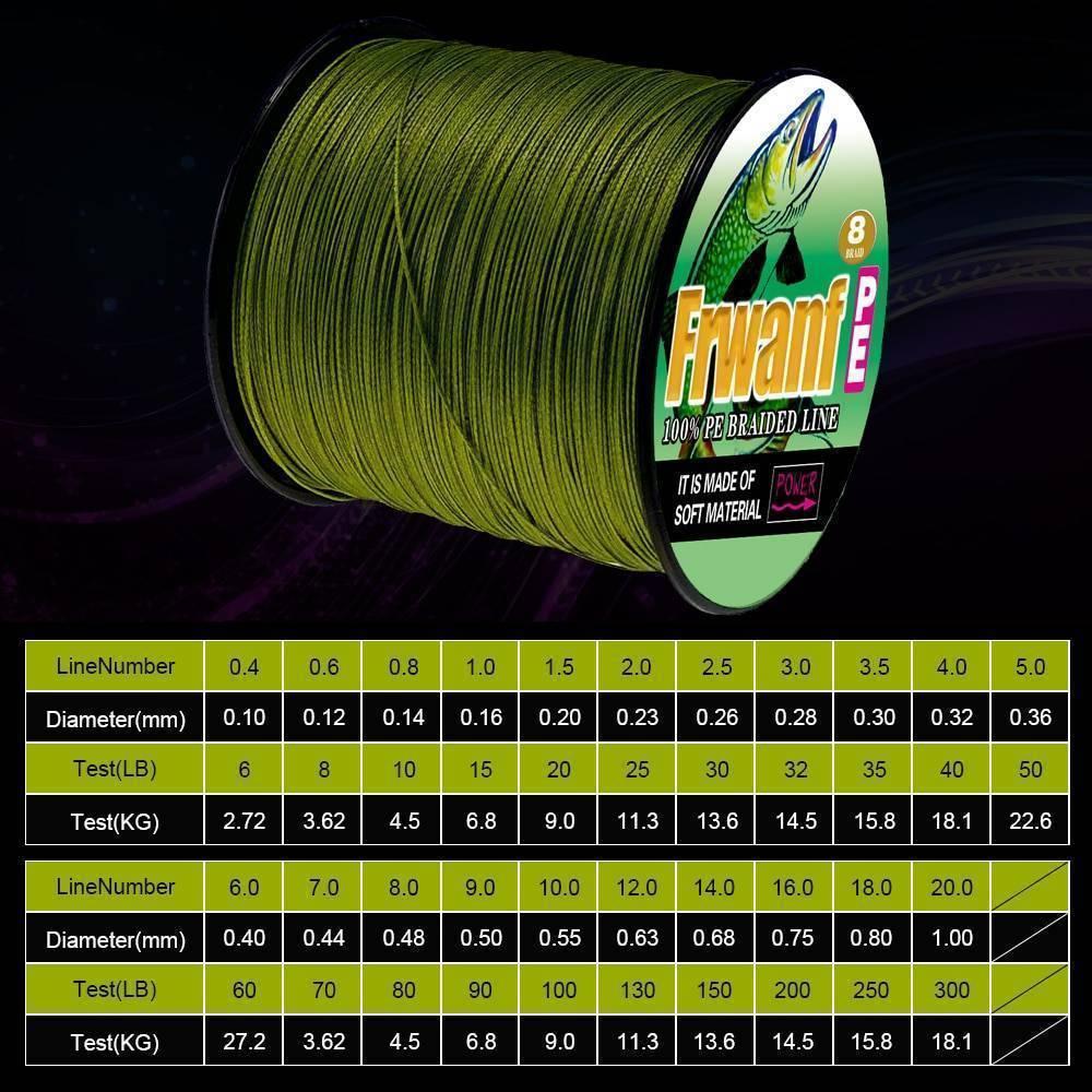 Плетенки для фидера: какой диаметр выбрать? рейтинг плетеных шнуров. лучше ли они лески? как связать фидерную плетенку между собой?