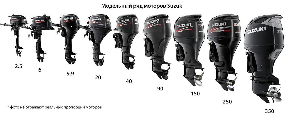 Российские лодочные моторы