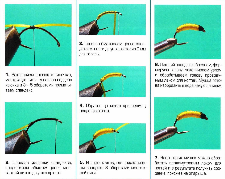 Виды нахлыстовых мушек и техника вязания